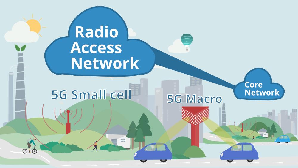 5G無線技術的參數