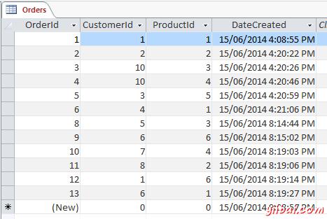 Screenshot of sample data in the Orders table