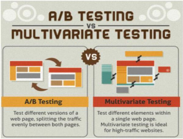 A/B測試多元