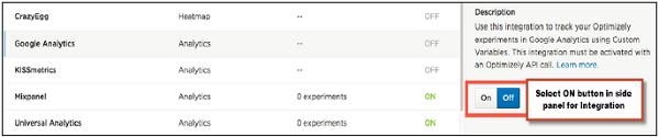 A/B測試工具
