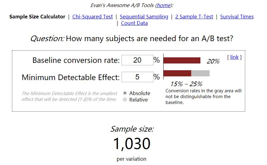 A/B測試如何工作?