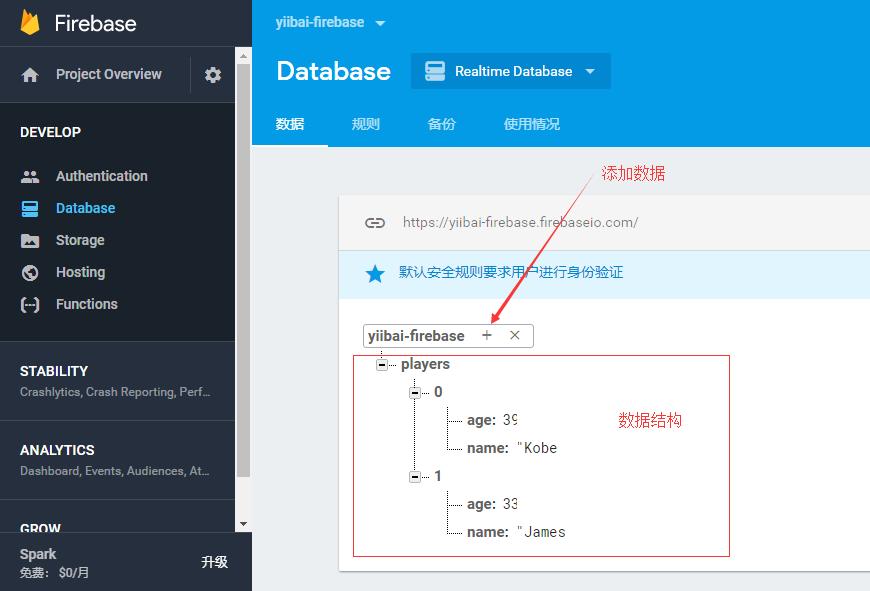 Firebase數據