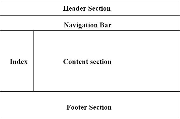 html layout