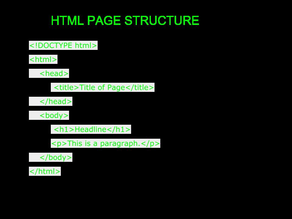 html頁面結構