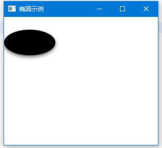 JavaFX矩形橢圓