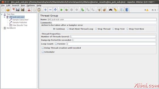 Thread Group Added