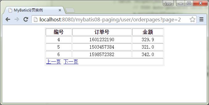 MyBatis分頁結果顯示