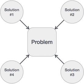 Python算法設計