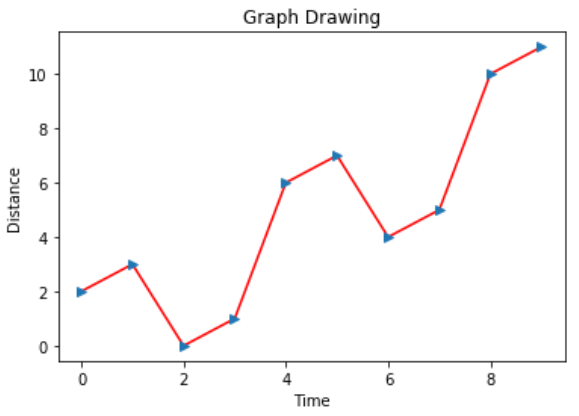 Python圖表屬性