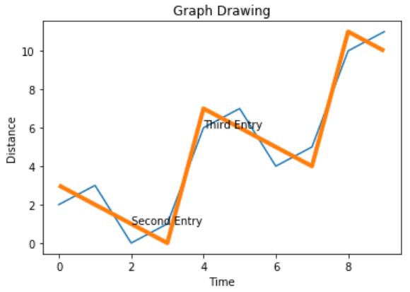 Python圖表樣式