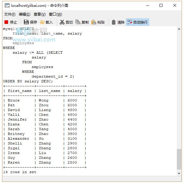 SQL All運算符