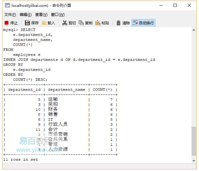 SQL Count()函數