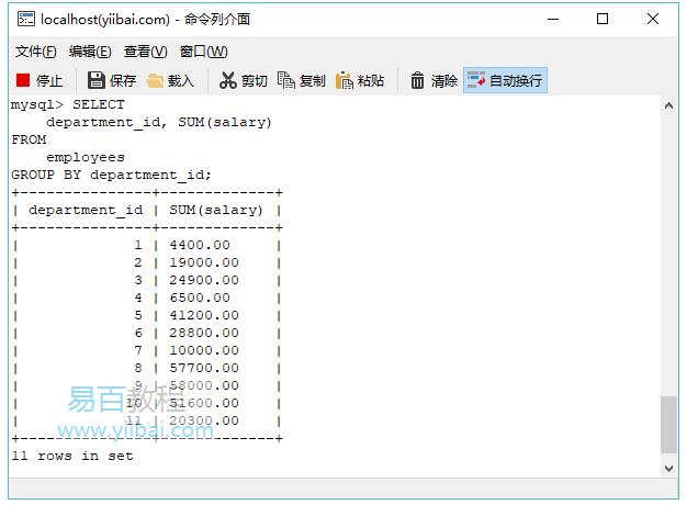 SQL聚合函數