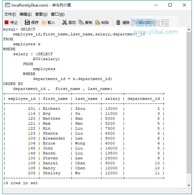 SQL相關子查詢