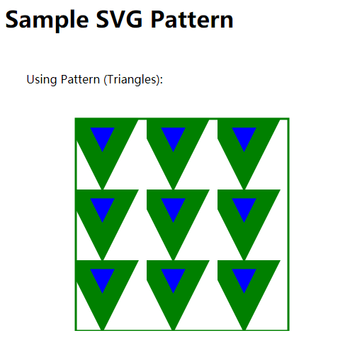 SVG <pattern>元素