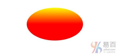 SVG線性漸變