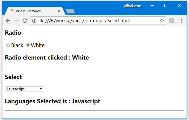 VueJS數據綁定